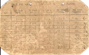Photo:Notice showing the wages against peoples ages for female employees at Grout's